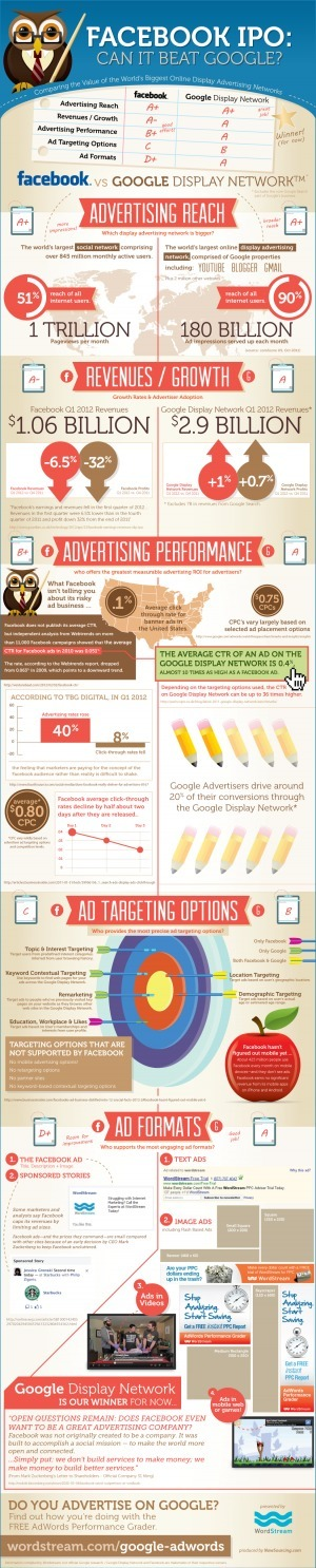 Marketing to Women: To Be Fair to Facebook - The Lipstick Economy   Facebook Marketing Strategy, Tips and Tools   Scoop.it