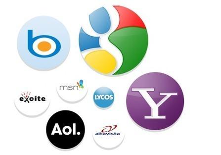 Web Development Company India   Web Designing India  SEO Company India   Business   Scoop.it