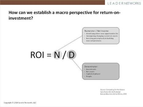 Online Community ROI, Redefined (In Pictures) | Beyond Marketing | Scoop.it
