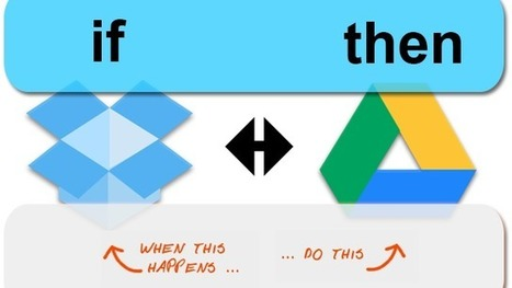 How To Automatically Sync Google Docs With Dropbox | Utilidades | Scoop.it