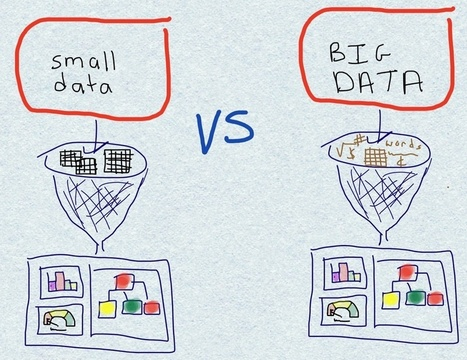 Big Data vs Small Data... What's The Deal? - Qoints | Digital Marketing Intelligence and Competitive Benchmarking for Enterprise Marketers | Scoop.it