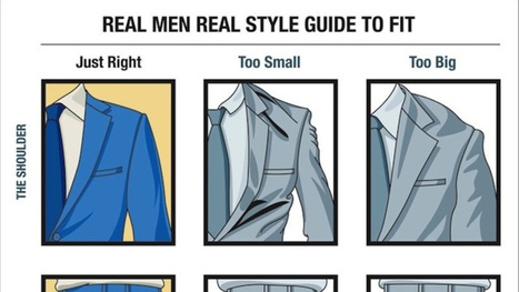 This Visual Guide Outlines How Men's Suits Should Fit | Design your life | Scoop.it