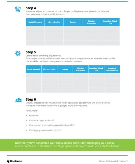 How To Create A Social Media Marketing Plan In 6 Steps | social media useful  tools | Scoop.it