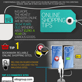 INFOGRAPHIE: 5 conseils pour les achats en ligne | Astuces et tutoriels informatiques | Scoop.it
