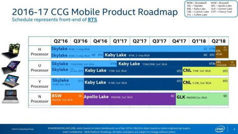 Intel Gemini Lake Celeron & Pentium Processors Will Replace Apollo Lake Processors in 2018 | Embedded Systems News | Scoop.it