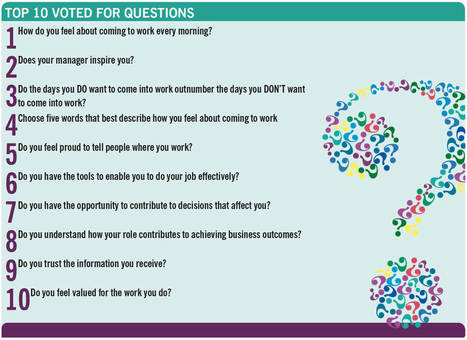Top 10 questions for employee engagement surveys | Being a Leader | Scoop.it