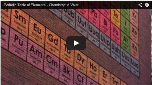 La tabla peridica de los elementos origen y deconstruccin vdeos la tabla peridica de los elementos origen y deconstruccin vdeos urtaz Choice Image