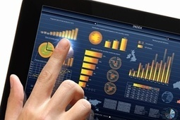 Five Common Errors in Marketing-Performance Evaluation and Measurement - Profs | iPads and 1:1 | Scoop.it
