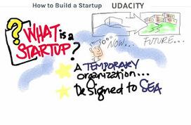 Emprendedores en UniMOOC: Los 8 mejores cursos en línea gratis para crear una empresa | TresPunto0 | Scoop.it