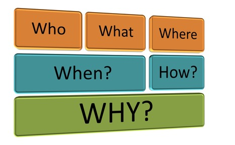 Customer Experience and Social Selling | Customer Experience | The How not the Why | Scoop.it