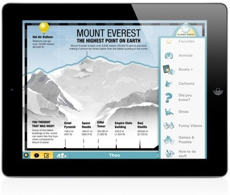 Happly For iPad Helps Curious Kids Discover The Web…Safely | Binterest | Scoop.it