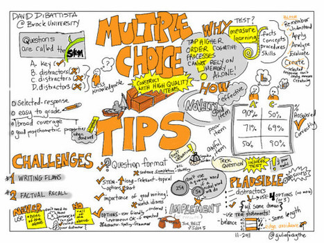 A Chaotic (But Useful) Guide To Making Multile-Choice Questions - Edudemic | E-Learning and Online Teaching | Scoop.it