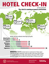 Lost in Translation: Cross-Country Differences in Hotel Guest Satisfaction | Luxury hotel and technology | Scoop.it
