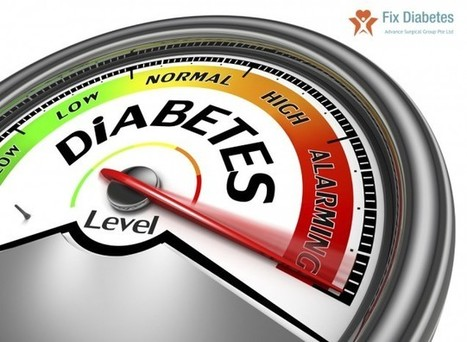 Sign and Symptoms of Diabetes in Men and Women Singapore | SGSingapore | Scoop.it
