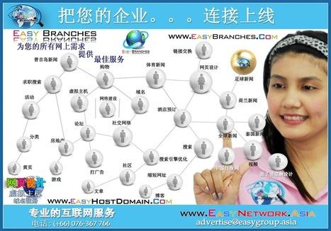Easy Branches 网络 - 您的所有在线需求 - 在一个网络上!, 网络营销公司, 泰国普吉岛   Easy Branches Newsletter promotion. www.easybranches.com   Scoop.it