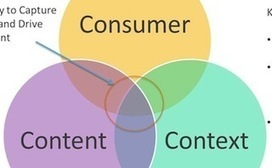 3 Keys to Activating an Audience with Smarter Content | Storytelling Content Transmedia | Scoop.it