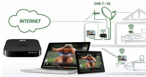 Juice Extreme 2 Android TV Home Gateway Features 4 DVB Tuners for Multiscreen Support | Embedded Systems News | Scoop.it