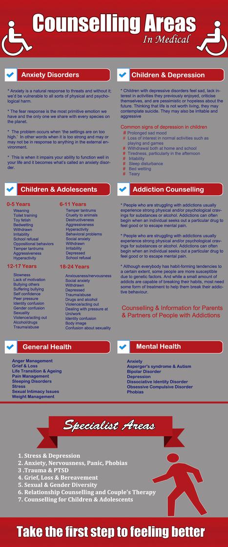 Psychology Brisban | Counselling Brisbane | Scoop.it