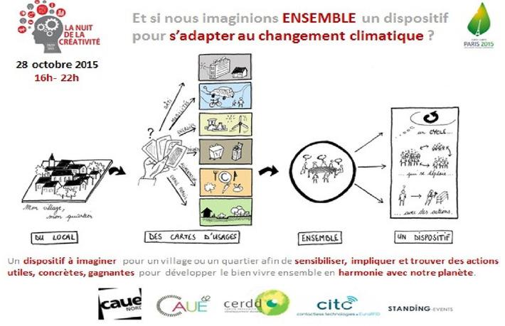 Nuit de la créativité ProjeCt City | Smart Metering & Smart City | Scoop.it