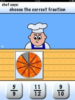 Pizza Fractions a Visual Math Game - Class Tech Tips | Aprendiendo a Distancia | Scoop.it