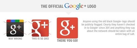 Official Social Media Logos - dustn.tv | Web Design & UX | Scoop.it