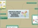 Sample Mind Map - Mind Map   ISOTIPOS DE INMUNOGLOBULINAS Y REACCIÓN ANTÍGENO-ANTICUERPO   Scoop.it