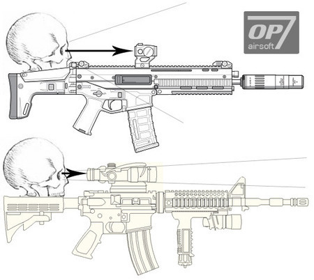 How to run your Optics   Airsoft Competitions   Scoop.it