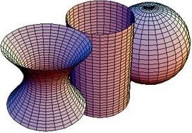 Geometría Diferencial - OCW MIT | Geometría II | Scoop.it