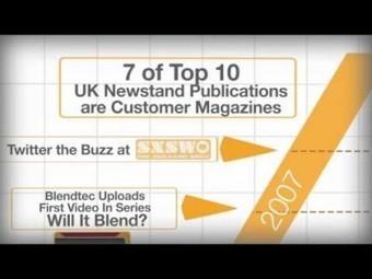 6 Maneras de beneficiar a tu negocio con Marketing de Contenidos | Marketing de contenidos - Content Marketing | Scoop.it