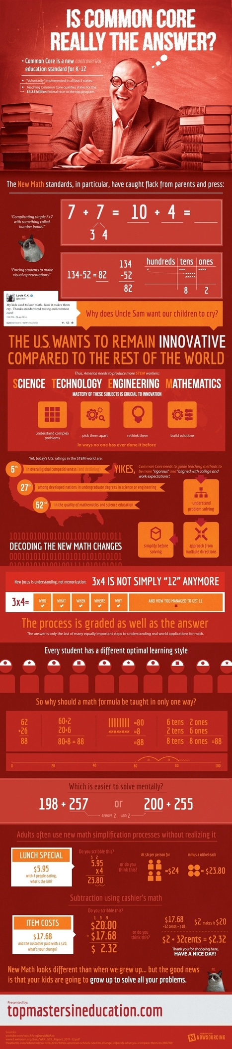 [Infographic] Is Common Core Really the Answer? - EdTechReview™ (ETR) | EdTechReview | Scoop.it