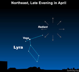When is the next major meteor shower? | Astronomy Essentials | EarthSky | Share Some Love Today | Scoop.it
