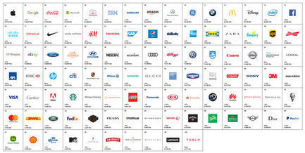 Classement Interbrand : Amazon, Nike et Louis Vuitton dans le top 100 des marques | The business of Luxury | Scoop.it