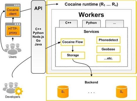 Cocaine. Cocaine technology description | EEDSP | Scoop.it