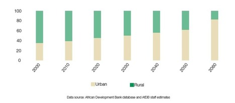 Why Africa's Booming Cities Need More Autonomy in Urban Planning   NGOs in Human Rights, Peace and Development   Scoop.it