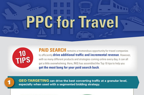 10 PPC Tips for Travel and Hospitality Companies | hospitality | Scoop.it