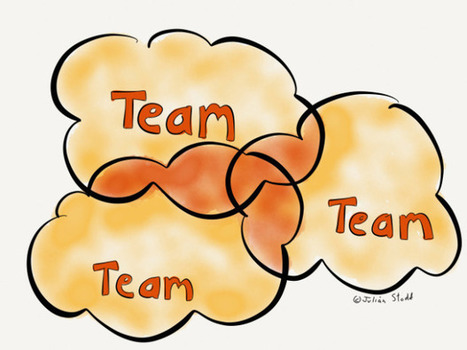 The Rules of Beach Volleyball: agile teams and engagement | Educación a Distancia (EaD) | Scoop.it