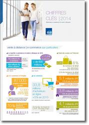 Chiffres clés 2014 - FEVAD | Stratégie digitale | Scoop.it