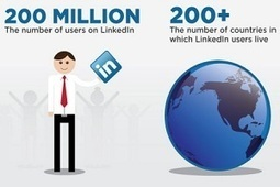 Infographic: LinkedIn Continues to Change How We Hire | Mobile Marketing Watch | Transformations numériques | Scoop.it