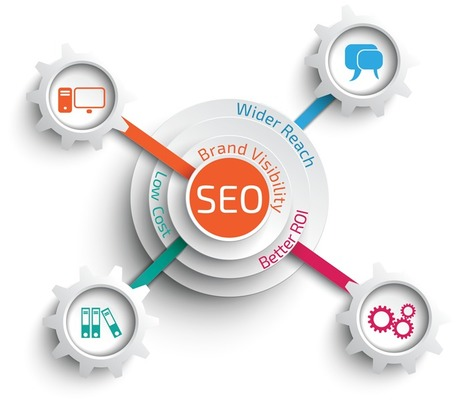Affordable SEO Company | Best SEO Firm | India | Best Seo Company India - Jakbiz | Scoop.it