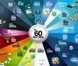 Que se passe-t-il sur le web en 60 secondes ? - infographie | Datavisualisation | Scoop.it