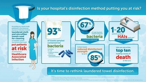 Bacteria remain in towels used to clean hospital rooms even after laundering   Cleaning Hygiene Today   CALS in the News   Scoop.it