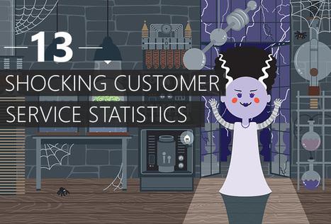 13 Shocking Customer Service Statistics - Microsoft Dynamics Blog | Sitecore | CXM | Customer Experience | Scoop.it