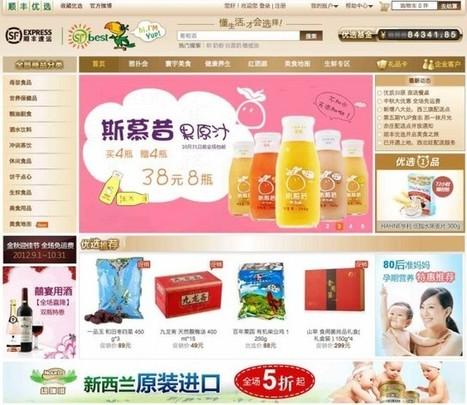 Logistics Impeding E-Commerce Growth ... | l'investissement | Scoop.it