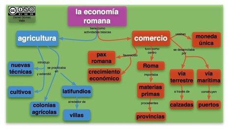 la+economia+romana.jpg (1025×584) | José Ignacio Casado Hernanz: Roma en España | Scoop.it