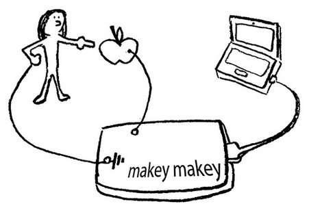 The Makey Makey | What's New on Shambles.NET | Scoop.it
