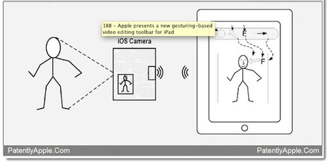 Apple Patent Uses 3D Gestures to Control an iPad | Inspiring brand content & the web | Scoop.it