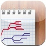 10 Mind Mapping Tools 4 the iPad | Everything iPads | Scoop.it