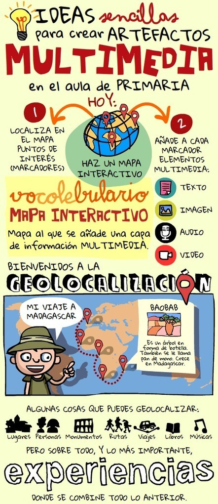 Artefactos Multimedia (III): mapas interactivos | Educación de ideal a real | Scoop.it