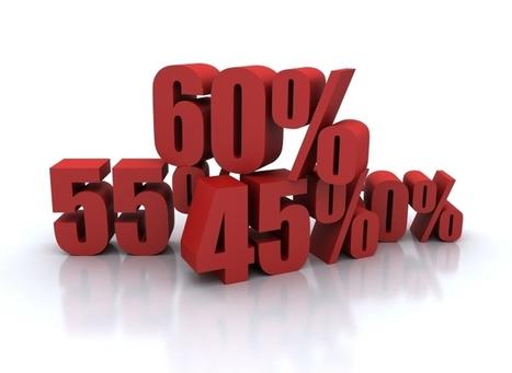 Les clés d'une politique de prix efficace | E-marketing Topics | Scoop.it