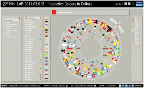Zoho:Lab - Interactive Colours in Culture Interactive Data Example | Trend | Scoop.it